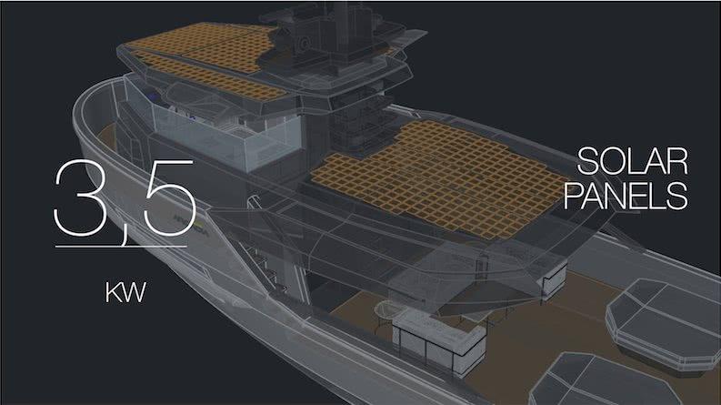 Panta Rei III Motor Yacht Arcadia Sherpa Solar Panels