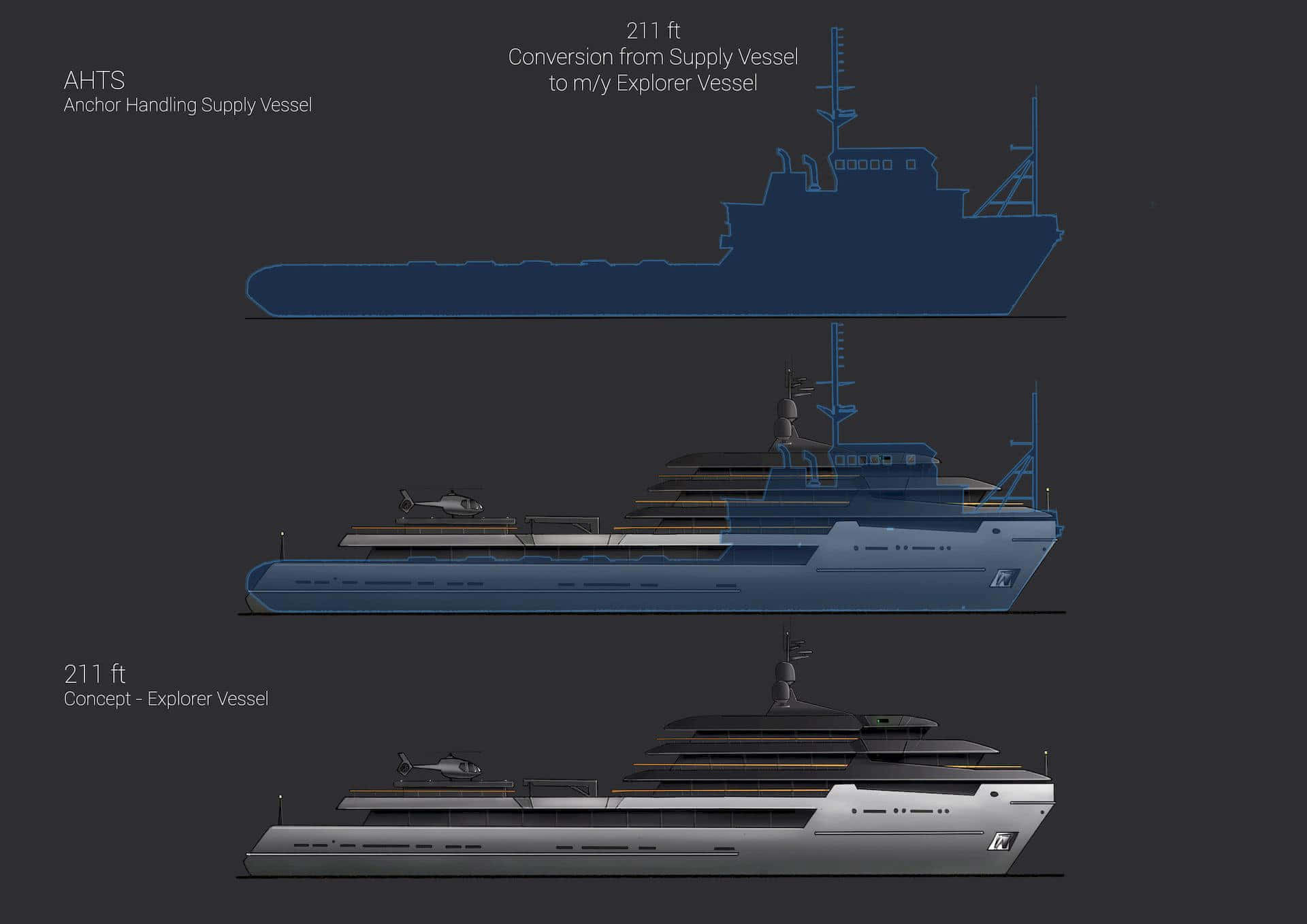 Explorer Yacht Conversion Anna Borla